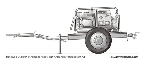 Zundapp Stromaggregat auf Anhangerfahrgestell, GERMAN WWII GENERATOR, LeadWarrior Resin Kit